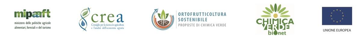 La chimica verde e la bioeconomia per un'ortofrutticoltura sostenibile @ Agriturismo Monte Bubbonia